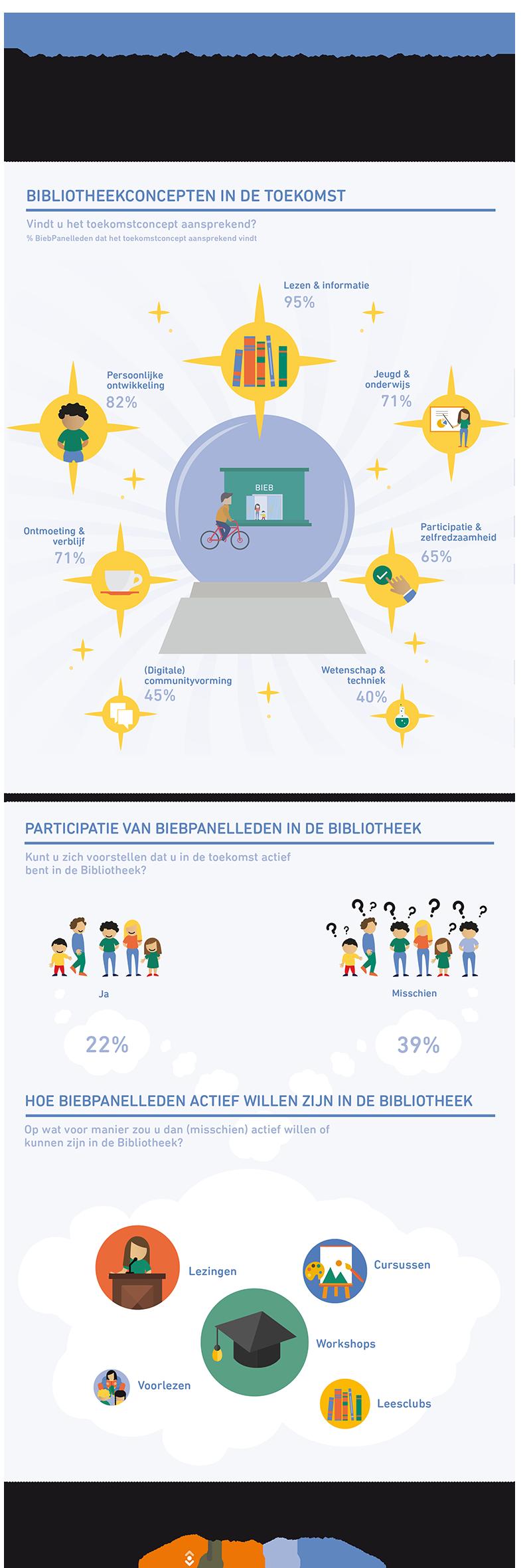 Infographic 2016 03